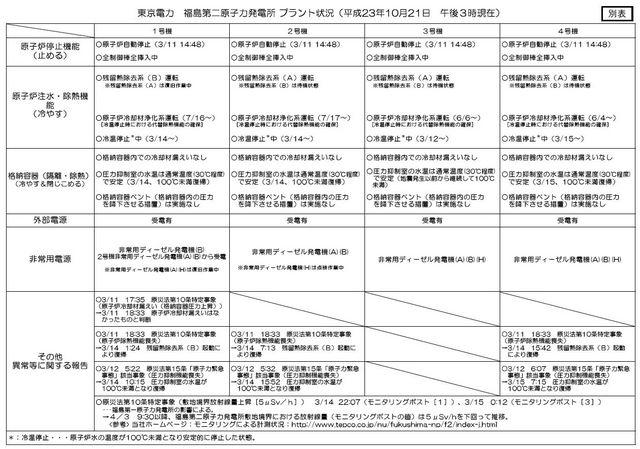 2011102105.jpg