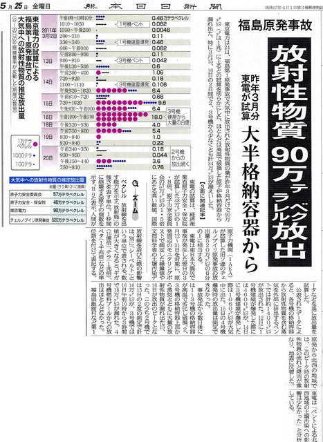 2012053001.jpg
